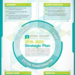 Strategy_Poster